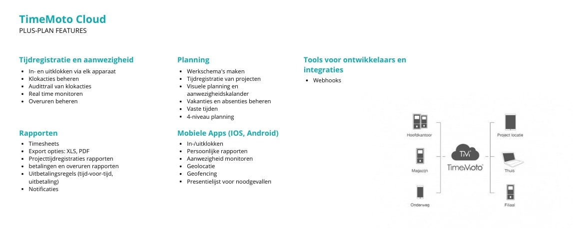 #Functies van het TimeMoto Cloud Plus-plan